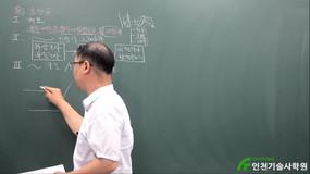 [[ videos[64].title ]]
