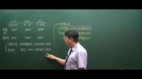 [[ videos[111].title ]]