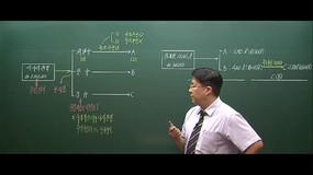 [[ videos[117].title ]]