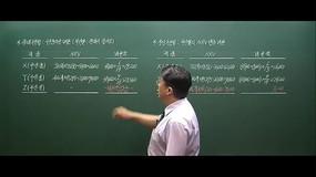 [[ videos[118].title ]]