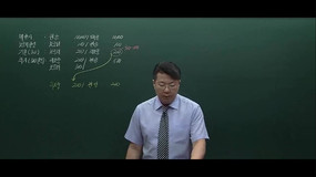 [[ videos[126].title ]]
