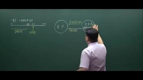 [[ videos[136].title ]]