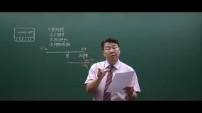 [[ videos[13].title ]]
