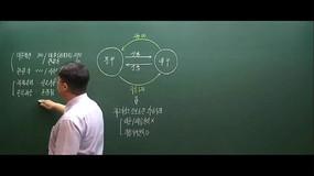 [[ videos[49].title ]]