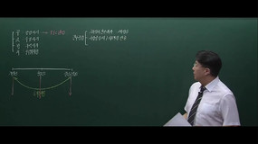 [[ videos[166].title ]]
