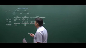 [[ videos[169].title ]]