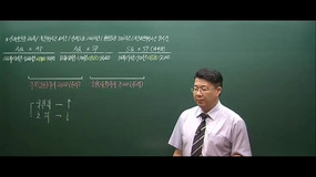 [[ videos[197].title ]]