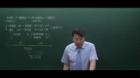 [[ videos[201].title ]]