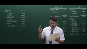 [[ videos[237].title ]]